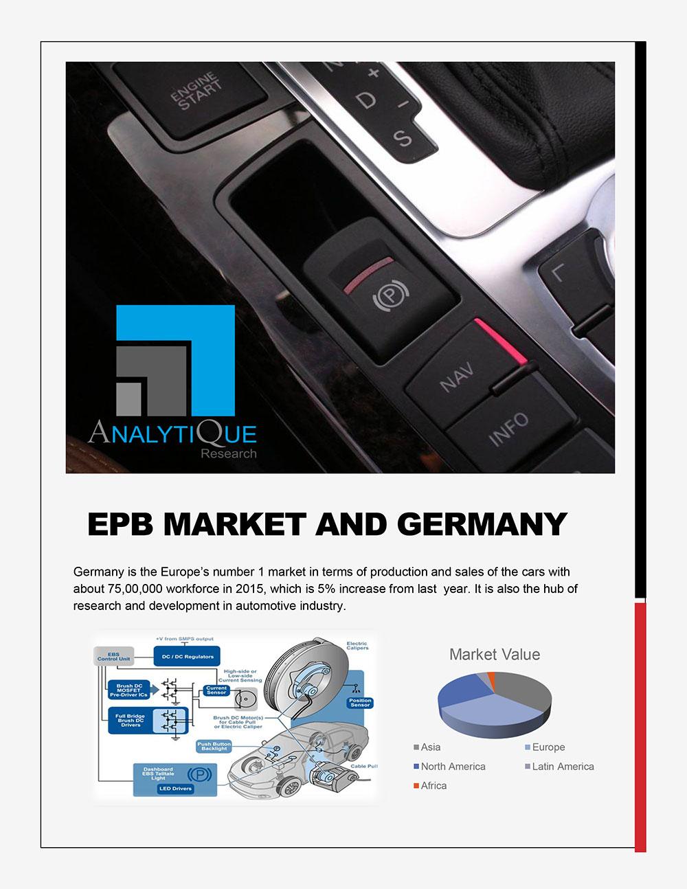 Electronic-Parking-Break-and-Shaft-Market-Scenario-in-Germany-1